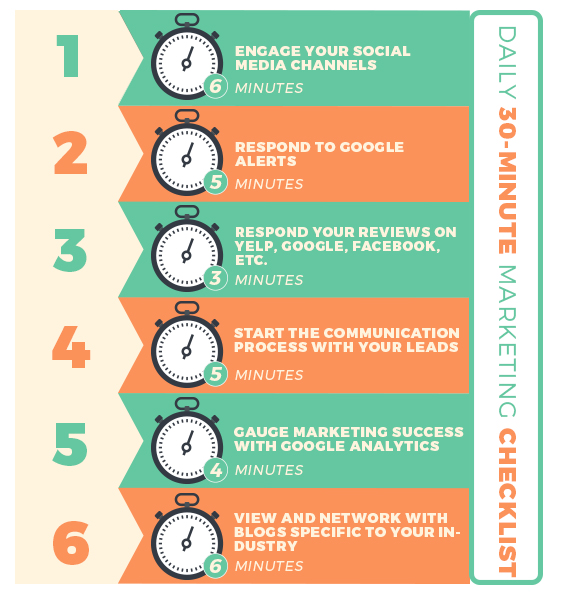 Daily 30-Minute Marketing Checklist infographic